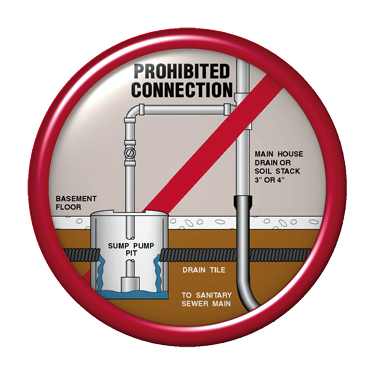 Sump Pump Prohibition